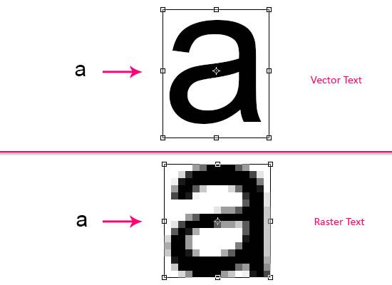 Type Tool In Photoshop Cs6 The Basics Textuts